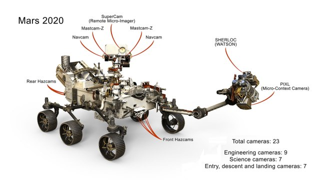A selection of the 23 cameras on NASA's 2020 Mars rover. Many are improved versions of the cameras on the Curiosity rover, with a few new additions as well. UPDATED AT 4:15 p.m. PDT to correct the number of EDL cameras shown in the image. Credits: NASA/JPL-Caltech