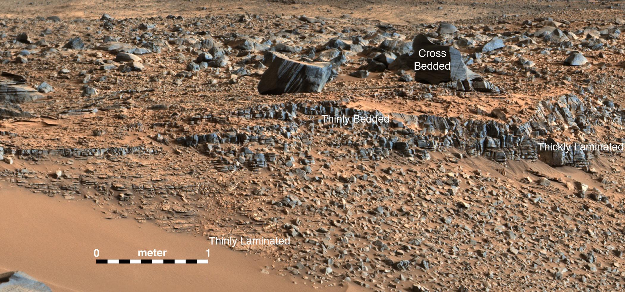 NASA s Curiosity Rover Team Confirms Ancient Lakes on Mars