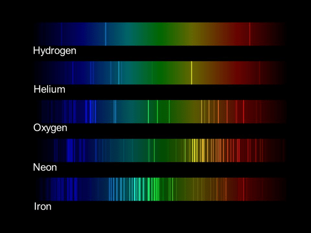 Plot of spectral lines
