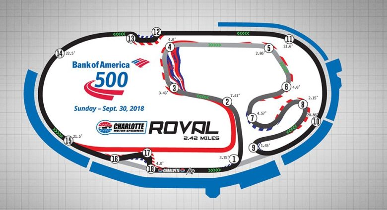 Charlotte road course: Length and turns revealed | NASCAR.com