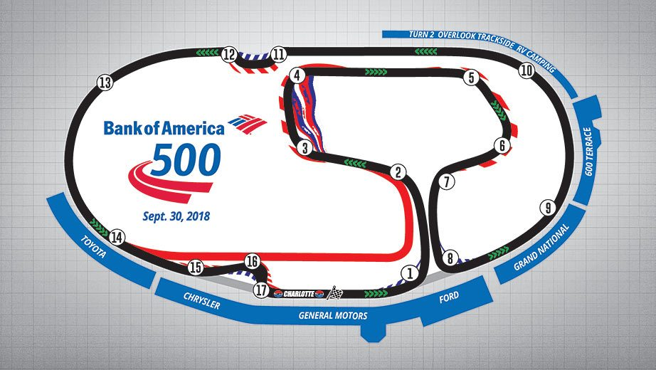 New Layout For Charlotte Motor Speedway Road Course