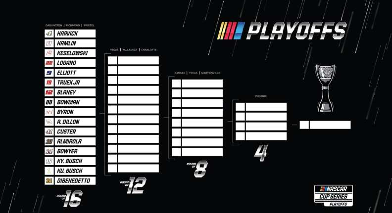 2020 NASCAR Cup Series Playoffs field set | NASCAR