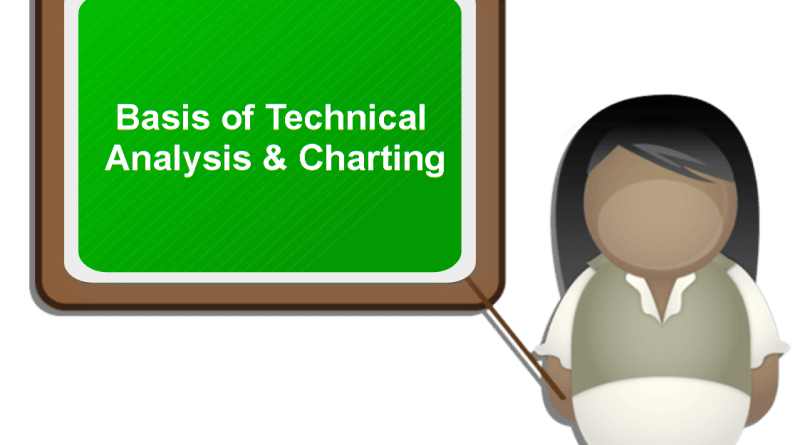 Basic Of Charting The Stock Price