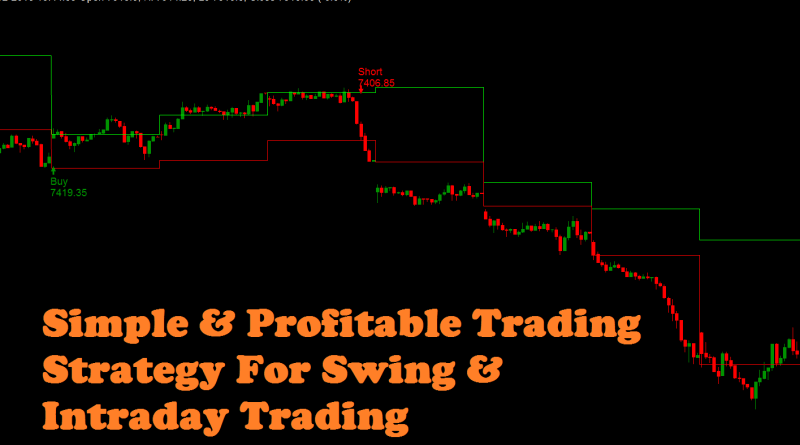 Profitable Trading Strategy For Swing And Intraday Trading