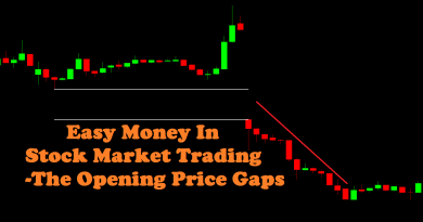 Easy Money In Stock Market Trading-The Opening Price Gaps