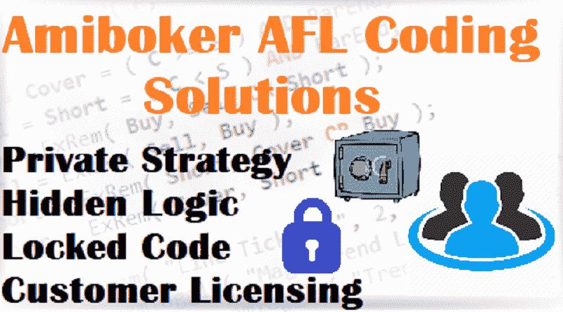 Amibroker AFL Coding