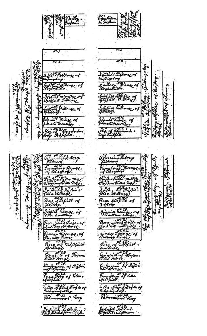 Samtida planritning över bänkindelningen år 1732 med de omstridda bänkarna nr 1 och nr 2 utan gårdsbetäckning.