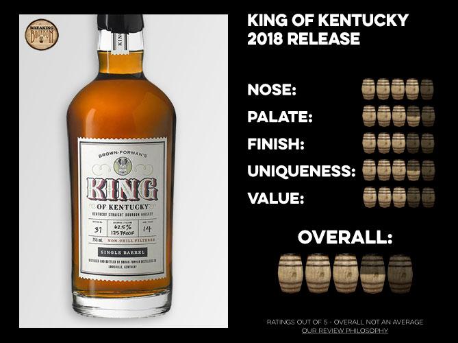 King of Kentucky Bourbon – 2018 Release