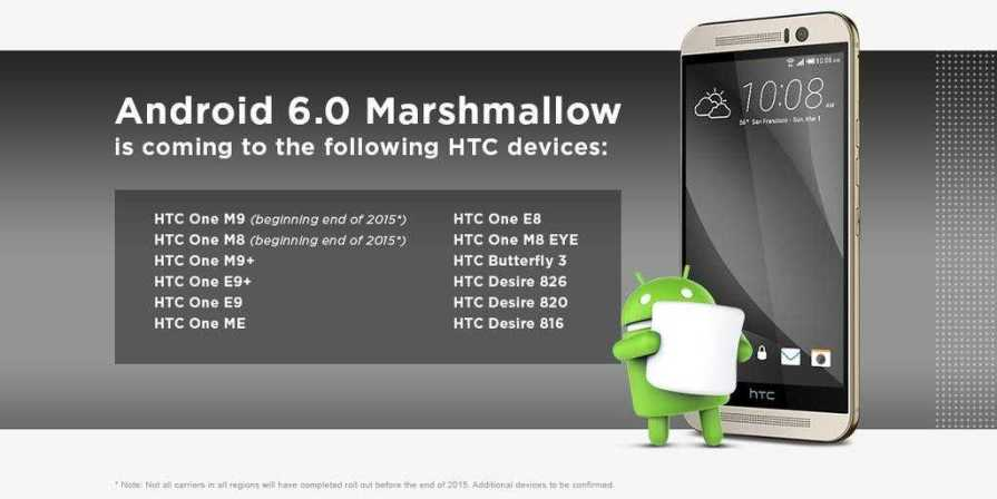 HTC Desire 820 Android Marshmallow