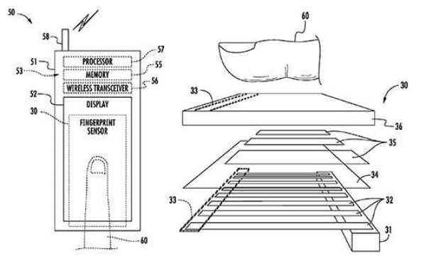 Apple Patent for Fingerprint Sensor