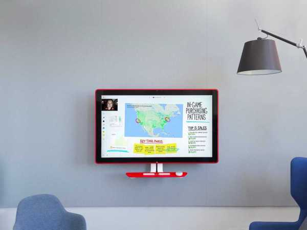 Jamboard Technological Support
