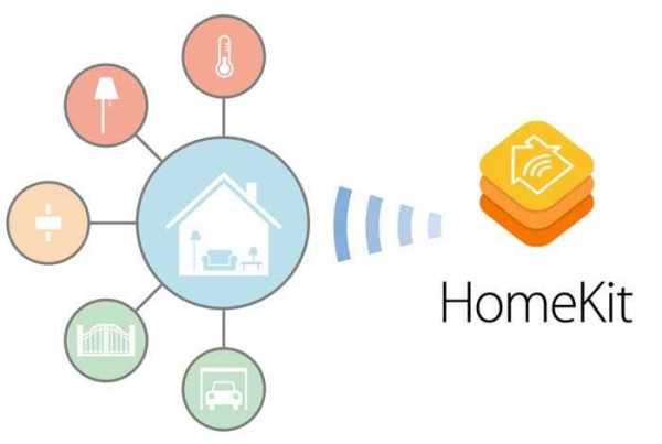 Apple HomeKit