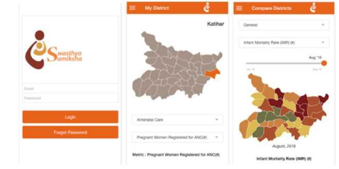 Swasthya Samiksha App