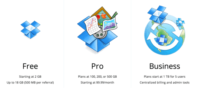 Dropbox Pro and Dropbox Business