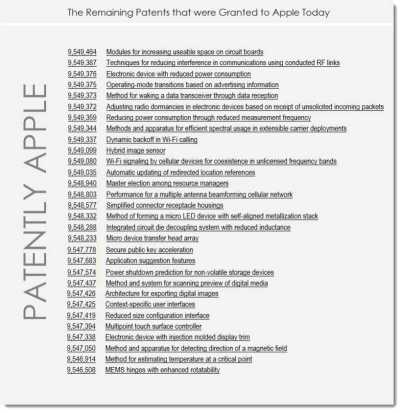 Apple Gets 37 Patents
