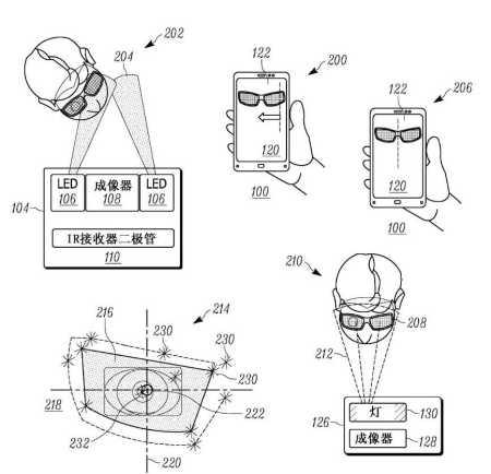 Moto Z Patent