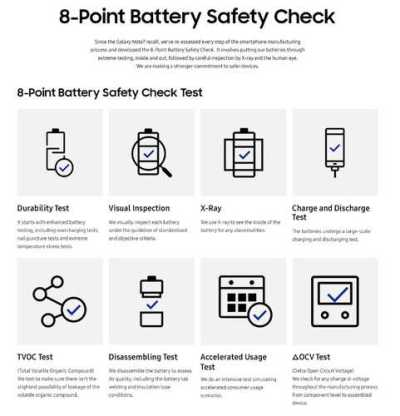 Samsung 8 Point Battery Testing