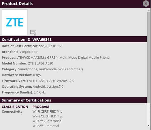 ZTE Blade A520 Runs Android 7 0 Nougat, Wi-Fi Certification Reveals