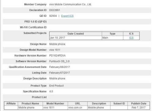 Vivo 1611 Bluetooth Certificate