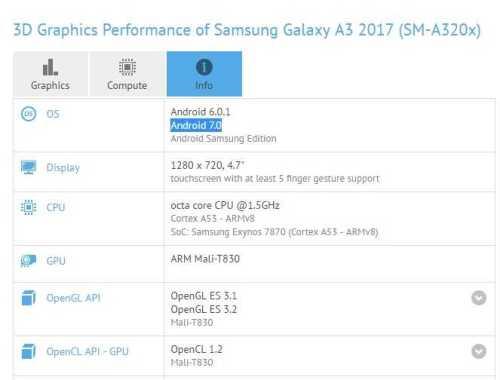 Samsung Galaxy A3 2017 GFXBench