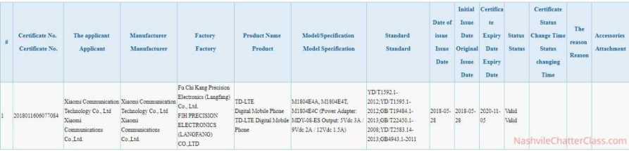 Xiaomi Mi 6s