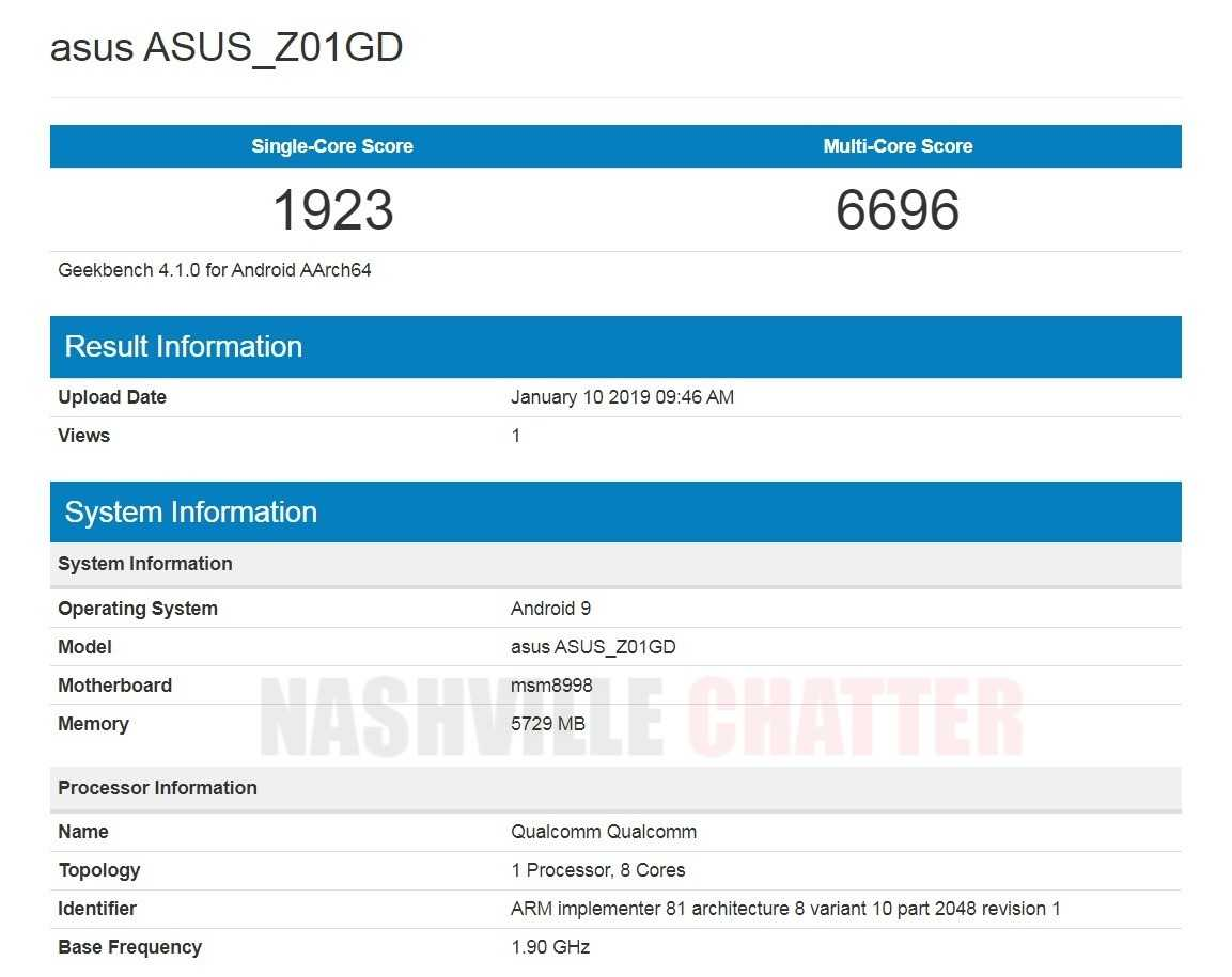 Asus Zenfone 4 Pro (ASUS_Z01GD) to get Android 9 Update Soon