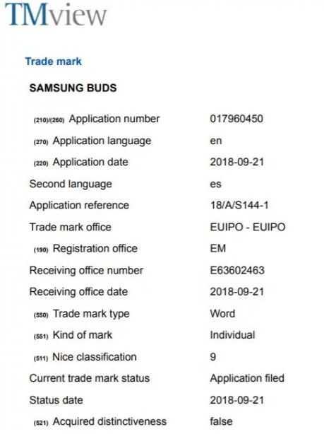 Samsung Buds TradeMark