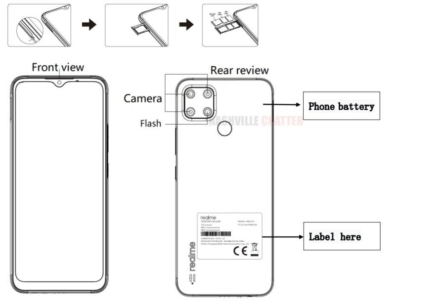 Realme RMX3261 Design