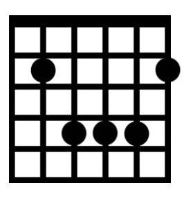 "B barre chord, ""A shape""."