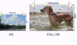 Full HD Nedir?