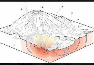 Mars'ta Akan Su Kaynakları