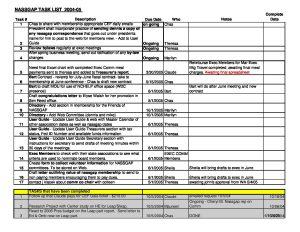 Theresas Task List 5 05 pdf 1 300x232 - Theresas-Task-List-5-05