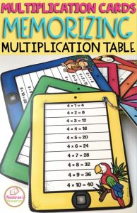 Multiplication Cards-Great for memorizing multiplication table.#multiplication#math#teachers