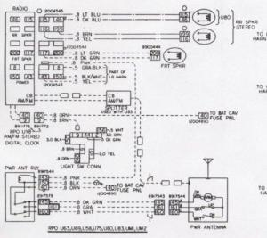 Camaro Radio Equipment Information
