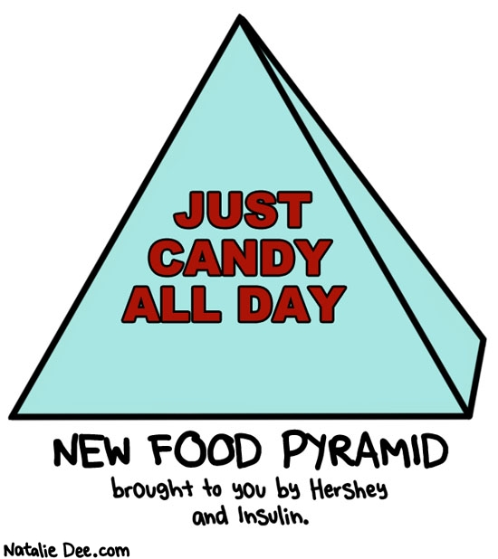 privatized food pyramid