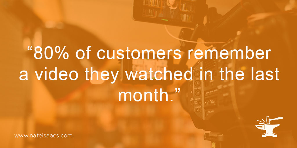 Image quote about the role video has in building your brand