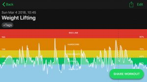 Exercise dashboard | R-bloggers