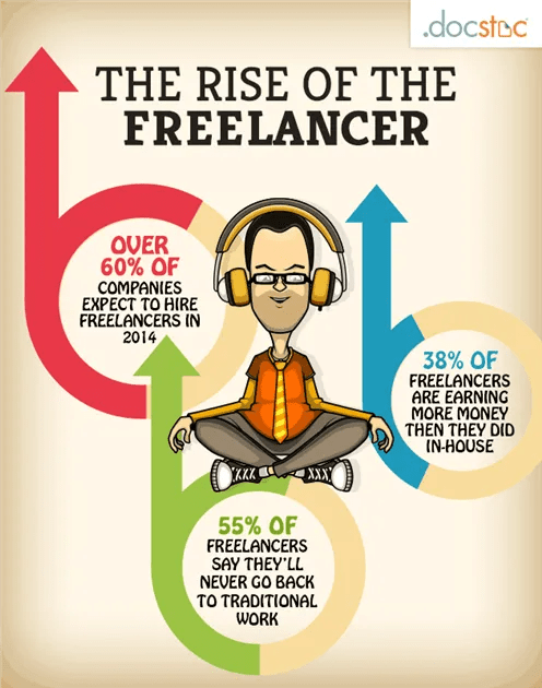 rise of the freelancer