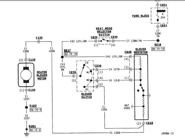 XJ Heat Not Blowing: Pre-1997 How to Diagnose and Fix  Xj Wiring Diagram on pinout diagrams, motor diagrams, engine diagrams, gmc fuse box diagrams, honda motorcycle repair diagrams, series and parallel circuits diagrams, hvac diagrams, electrical diagrams, led circuit diagrams, transformer diagrams, internet of things diagrams, friendship bracelet diagrams, electronic circuit diagrams, smart car diagrams, battery diagrams, lighting diagrams, switch diagrams, troubleshooting diagrams, sincgars radio configurations diagrams,
