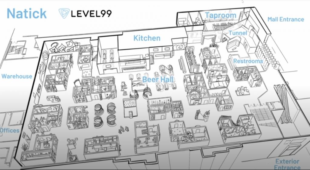 Level99 layout