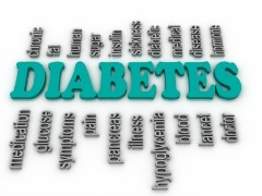 Diabetes Week
