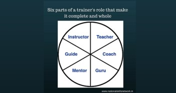 6 parts of trainer role
