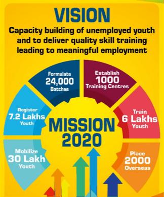 ASDM Assam Skill Development Mission1