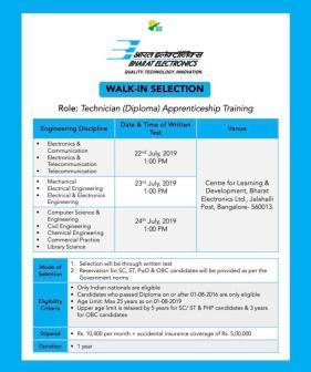 Apprenticeships at Bharat Electronics BEL