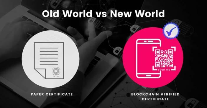 Blockchain-Powered Digital Certificates