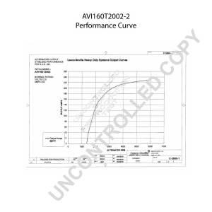 230 Amp Original Leece Neville High Output Alternator for Ford 60L & 73L Diesel Trucks A1602022