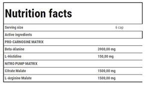 Trec Nutrition Carnogenic 1175 Carnosine