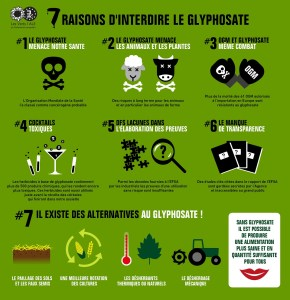 glyphosate interdiction