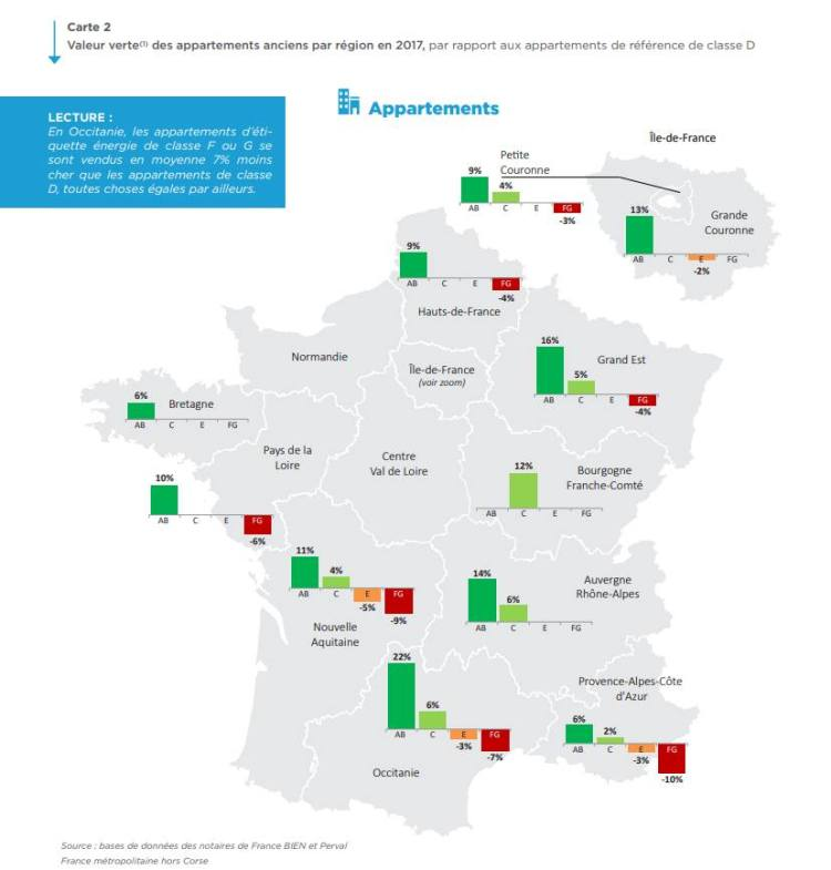 dpe diagnostic immobilier prix