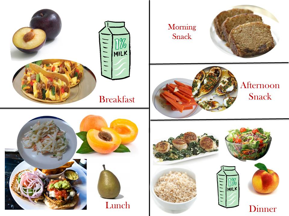 Diabetic Meal Plans And Recipes